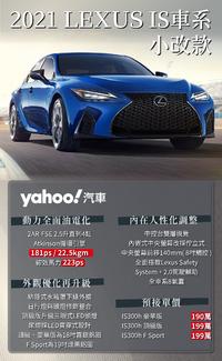 不只超速引進、價格更是殺到誇張!2021 Lexus IS小改款預售啟動!